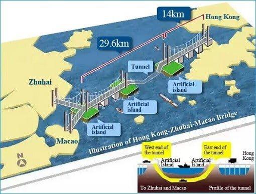 china-and-world-longest-sea-bridge-map-diagram-illustration