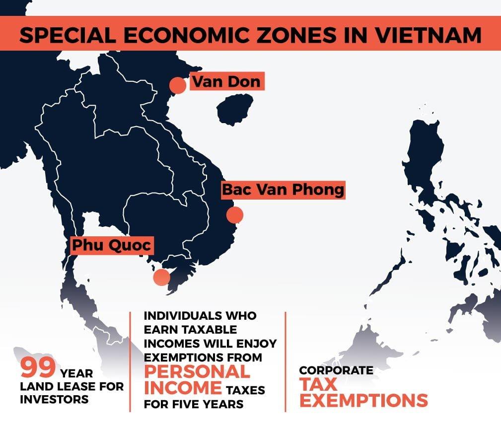 special-economic-zones-1