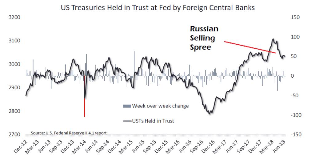 usts-treasury