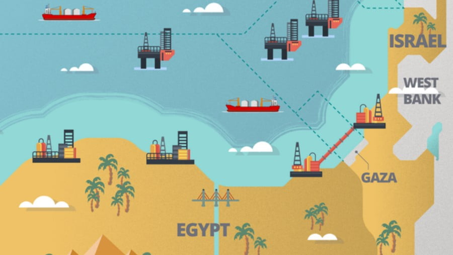 The Egypt-Israel Gas Deal: What's the Chance It Will Go Up in Smoke?