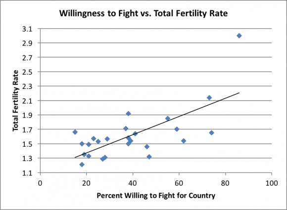 fight-vs-fertility-580x425