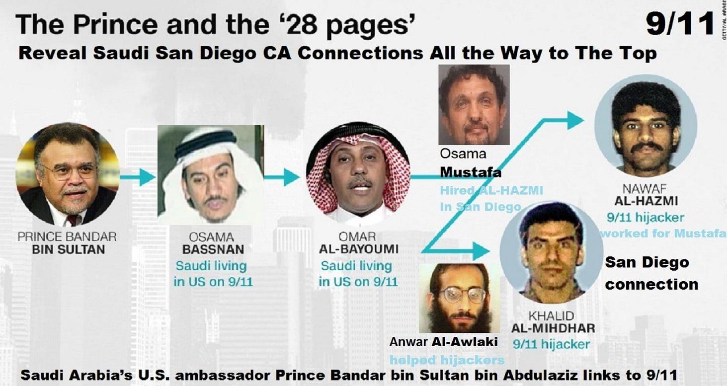 saudi_arabia_u-s-_ambassador_prince_bandar_bin_sultan_bin_abdulaziz_links_to_911_8df3e