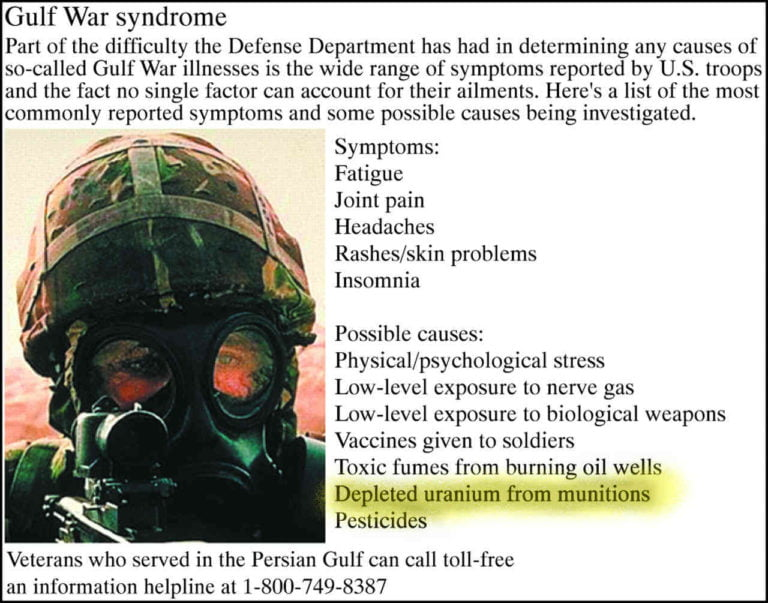 gulf-war-syndrome-symptoms-768x603