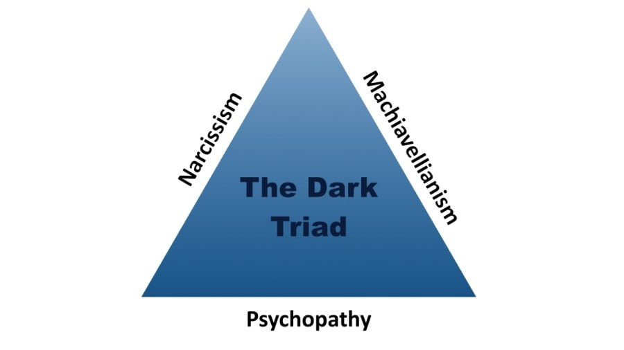 """Collective Narcissism"" and ""Dark Triad"": Protesters against the ""Official"" COVID Narrative are ""Psychopaths"""