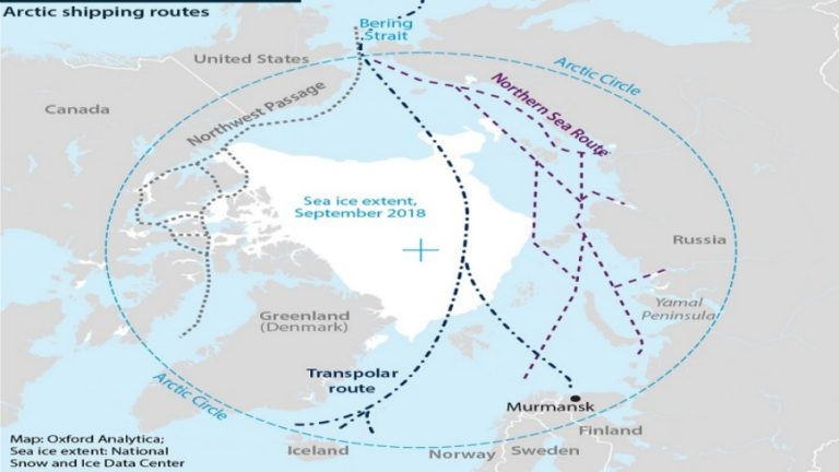 The Arctic Is America's Next Theater for the Dual Containment of Russia and China