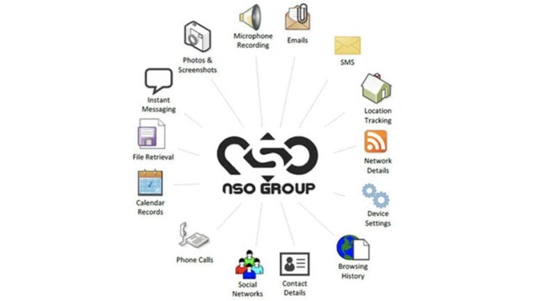 This Tool Tells You If NSO's Pegasus Spyware Targeted Your Phone