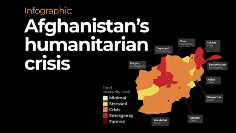 The Afghan Aid Game Is a Gamble That No One Can Afford to Lose